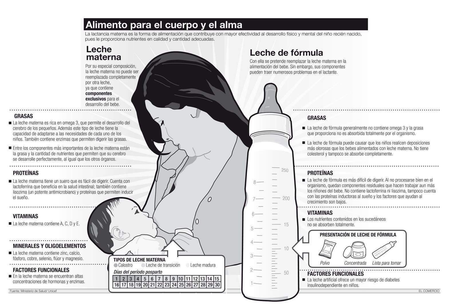 lactancia-materna-mibebestore.jpg